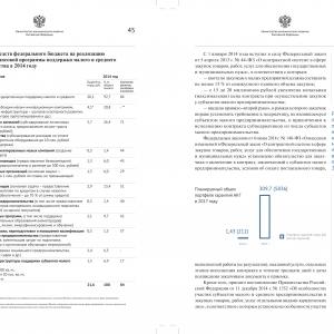 Таблицы и инфографика в разработке годовых отчётов