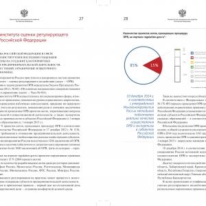 Инфографика для отображения объёма административной работы