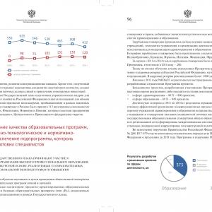 Инфографика для визуализации статистических данных